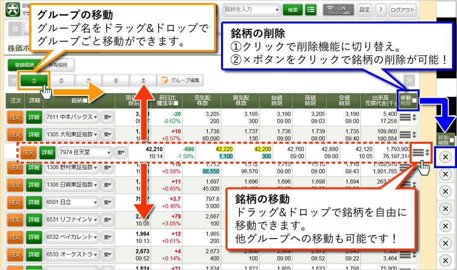 ネットストック スマート 株価ボードの機能を拡充します 松井証券