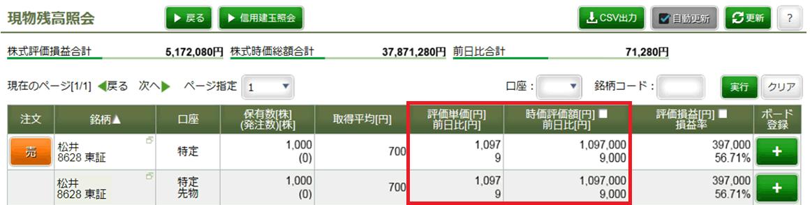 松井証券ネットストックスマート 松井証券の口座解約方法・問い合わせ方法をわかりやすく解説!